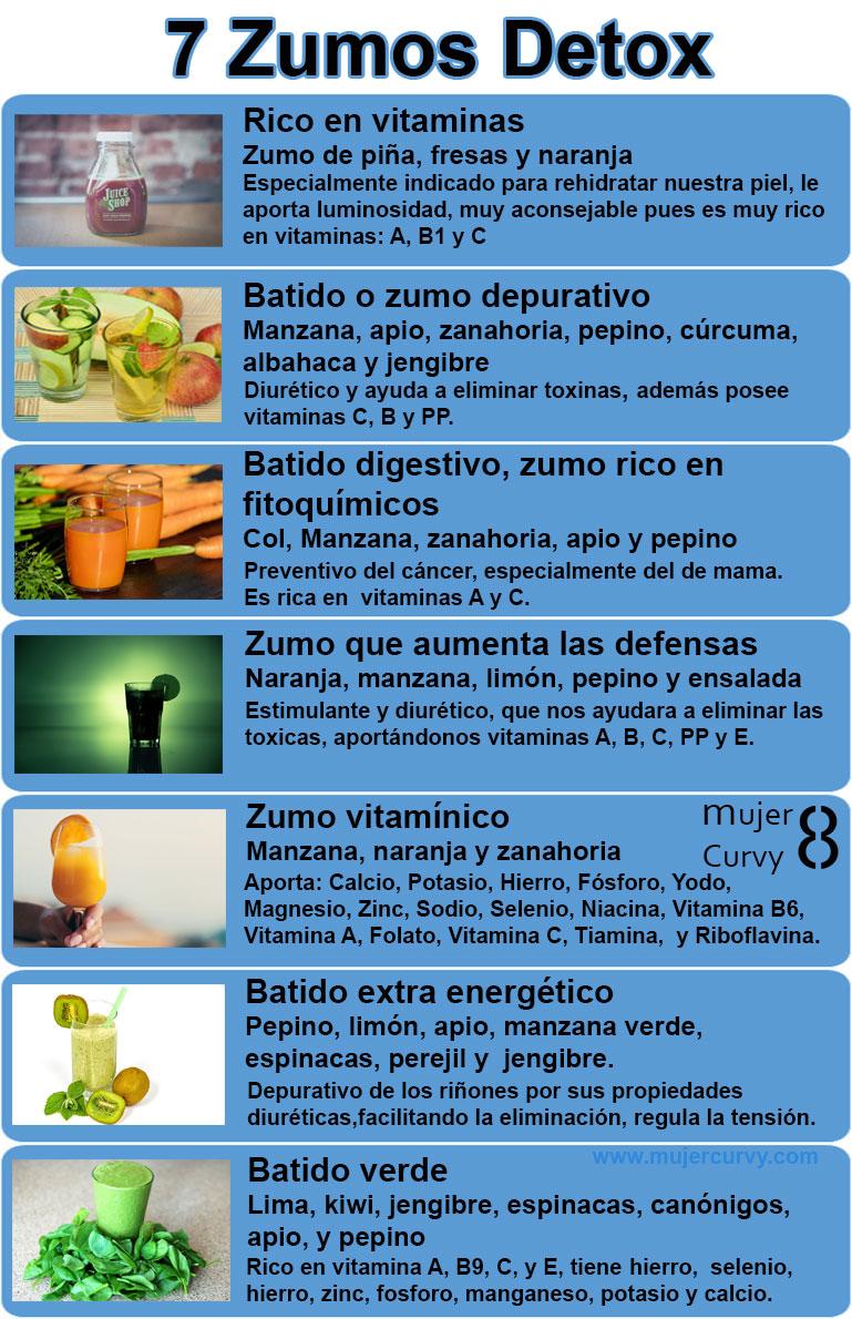 antioxidante, diuretico, depurativo, batido, detox, sano, salud, vivir, infografía